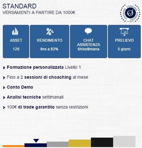 bonus optionweb conto standard