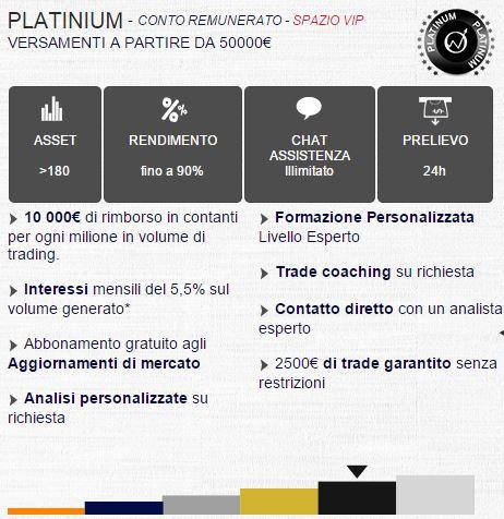 bonus optionweb conto platinium