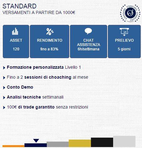 bonus optionweb conto standard